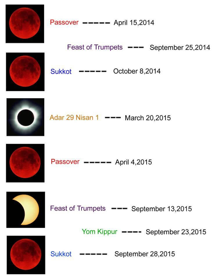 blood_moon_dates.jpg